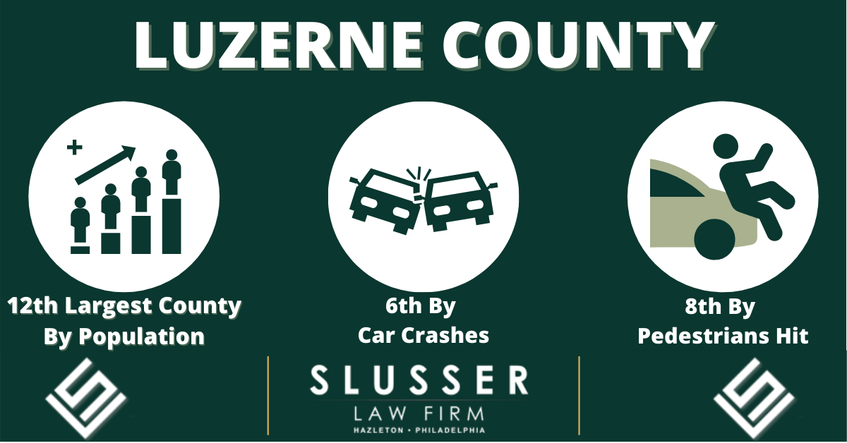 Luzerne County Car Accident Stats Infographic
